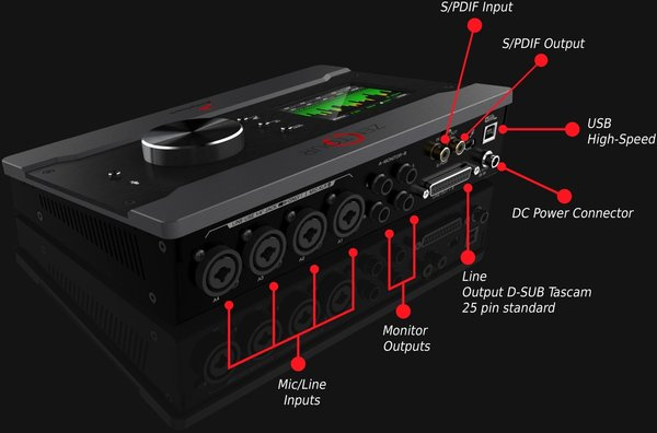 Antelope Zen Tour (Portable Thunderbolt and USB Audio Interface)