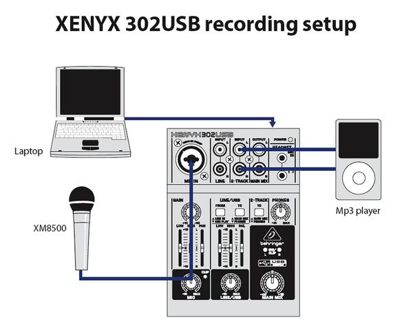 behringer xenyx 302usb musix ch. Black Bedroom Furniture Sets. Home Design Ideas