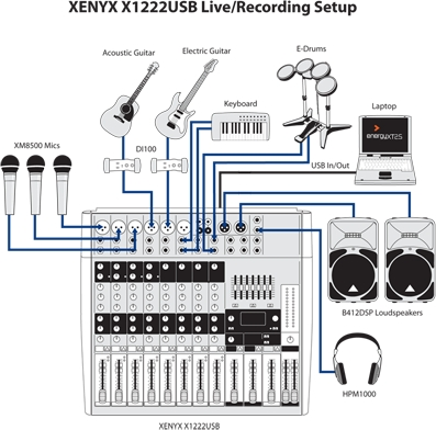 Behringer Xenyx X1222usb Musix Ch