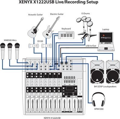 Behringer xenyx x1222usb musix ch - Table de mixage avec carte son integree ...