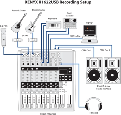 BEHRINGER XENYX X1622USB WINDOWS XP DRIVER DOWNLOAD